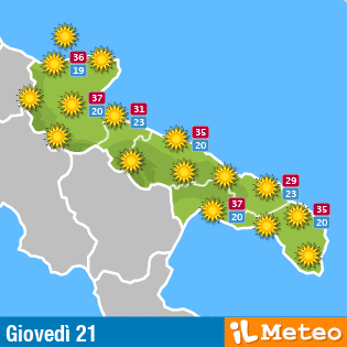 Apulia Weather