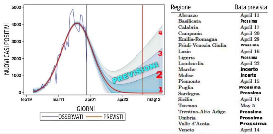 contagi corona virus toscana