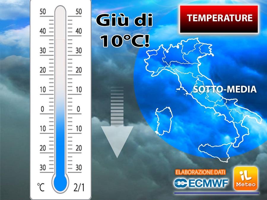 TEMPERATURE in CROLLO fino a 10°C