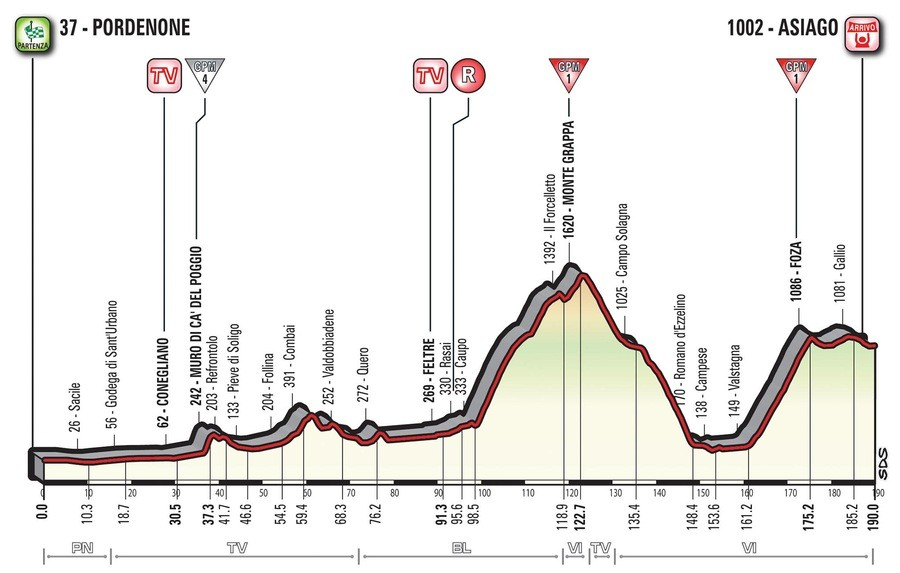 GIRO D'ITALIA - Pordenone-Asiago (Ventesima tappa) [VIDEO]