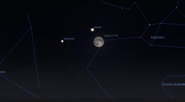 Domenica dalle 22.30,spettacolare congiunzione Giove, Saturno e Luna piena
