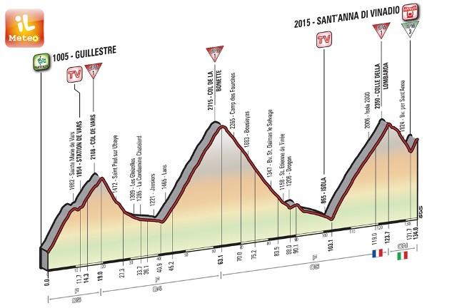 Ciclismo: Vincenzo Nibali si aggiudica il 99° Giro d'Italia all'ultima tappa
