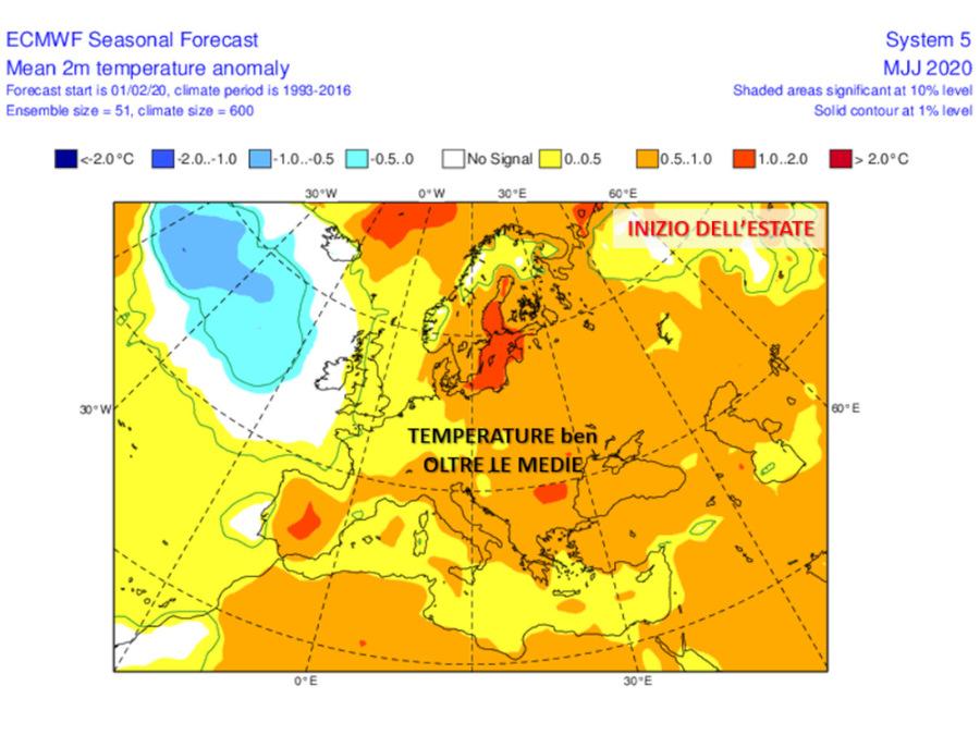 Temperature ben oltre le medie già dall'inizio dell'estate 2020