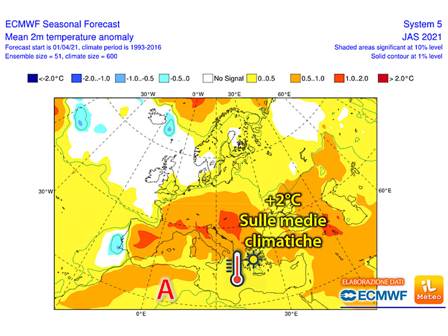 Above average temperatures in June and July up to + 2 ° C (official source: ecmwf)