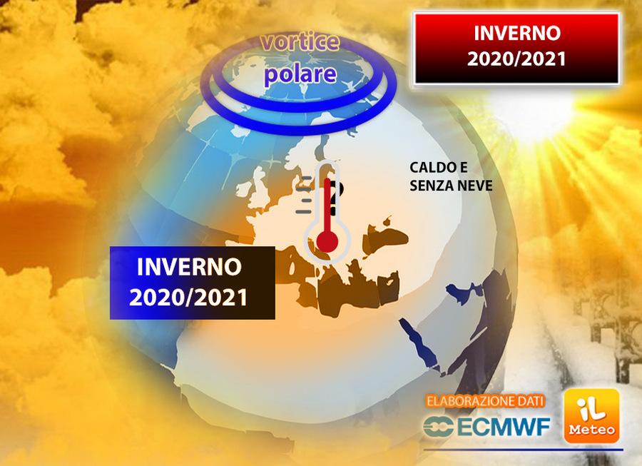 INVERNO 2020/2021: senza freddo e neve in Italia. Il Vortice Polare sarà decisivo
