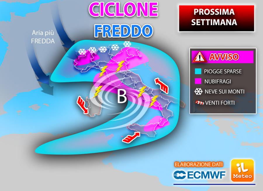 Prossima settimana: vortice ciclonico dal Mare del Nord