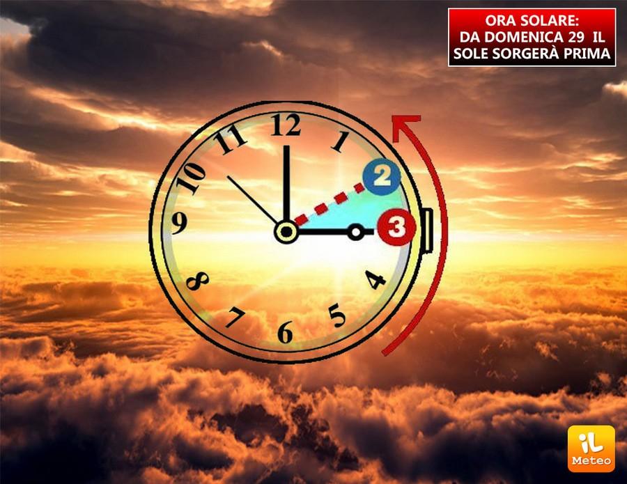 Ora solare, manca poco a Domenica 29 Ottobre