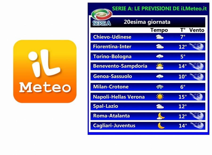 SERIE A: le previsioni de iLMeteo.it