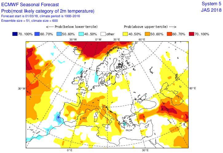 Temperature estive più calde del previsto nei mesi clou