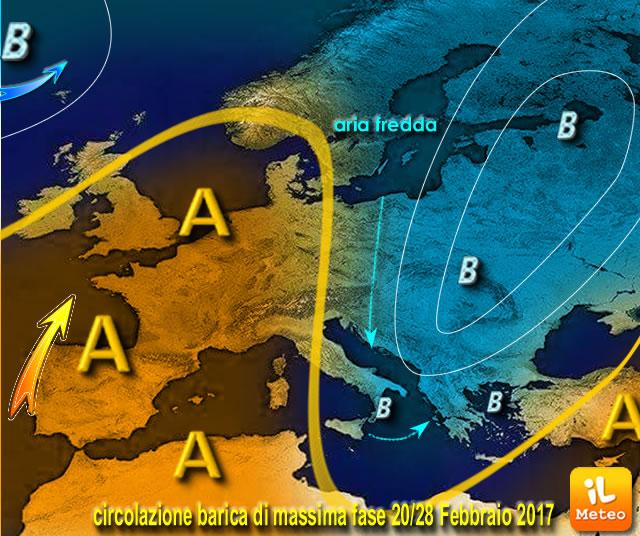 Possibile scenario barico prevalente nel corso della terza decade di Febbraio