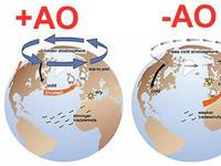 Meteo ITALIA ~ AO e NAO, i due indici DESCRITTIVI per il PERIODO invernale