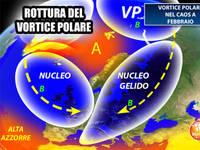 Meteo: VORTICE POLARE nel caos? Rischio di affondi GELIDI con CONSEGUENZE dirette sull'Italia. Ecco quali