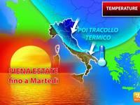 Meteo: TEMPERATURE, il Caldo ha i Giorni Contati, in arrivo un Tracollo Termico. Ecco cosa sta per Accadere