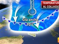 Meteo > TEMPERATURE al COLLASSO, sta per irrompere il GELO ARTICO, giù anche di 10°C. Ecco QUANTO durerà