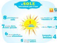 iLMeteo al fianco di AIRC: SOLE, istruzioni per l'uso