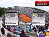 Internazionali di Tennis 2018 a Roma