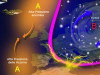 Effetto stratwarming con split del vortice polare a fine dicembre 2015