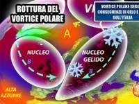 Meteo: il VORTICE POLARE è DEBOLE, conseguenze dirette di NEVE e GELO sull'Italia