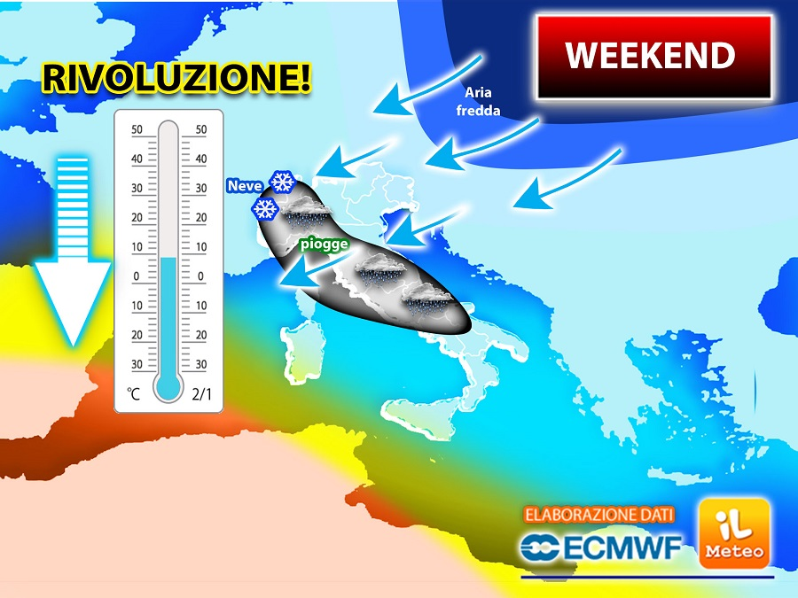 Dal WEEKEND cambia tutto
