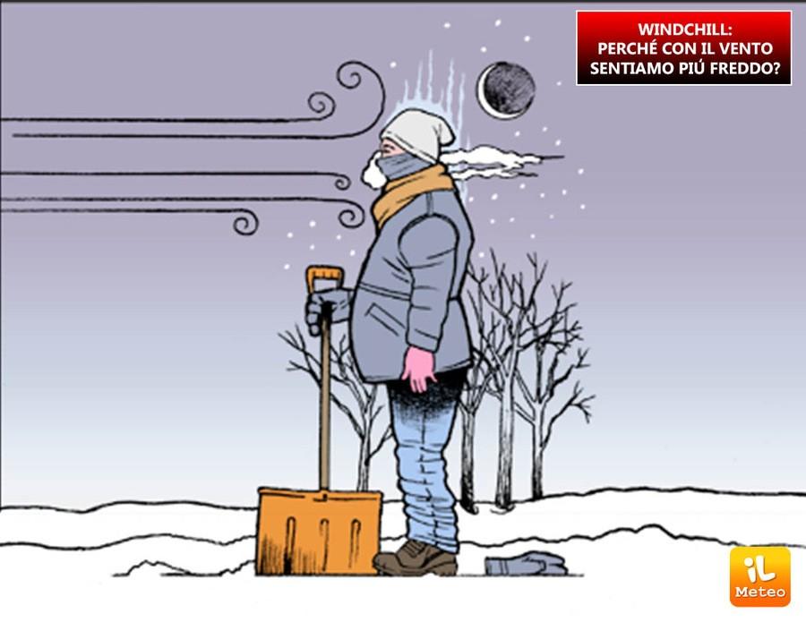 Con il vento sentiamo più freddo, perché?