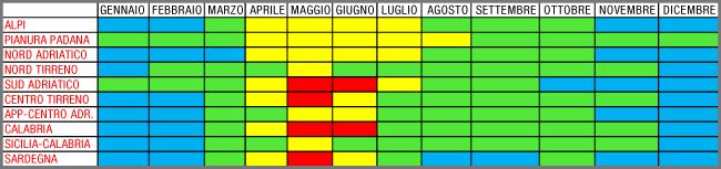 Calendario Pollini.Meteo Polline Italia Brymeteo