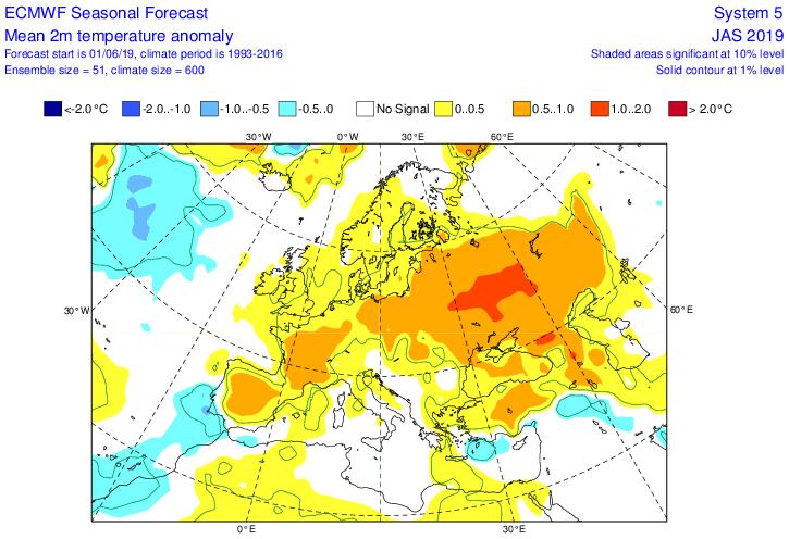 Previsioni meteo stagionali