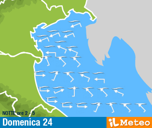 Meteo Mare DOMANI